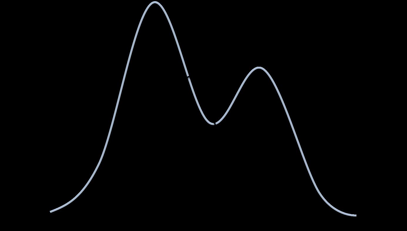 Free Online Digital Statistics Textbook – TURN THE WHEEL